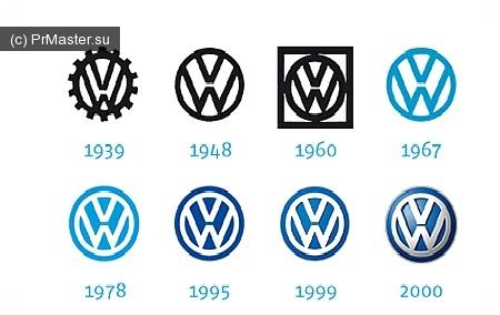 История логотипов автомобильных брендов: нелегкий путь длительной эволюции