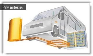 Бесконтактные зарядные устройства для автомобилей: совместная работа BMW и Siemens.