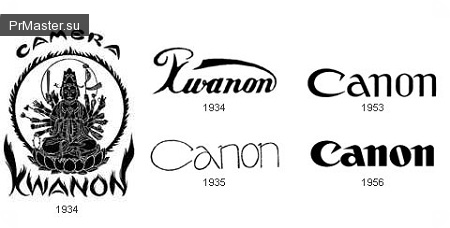 кэнон логотип