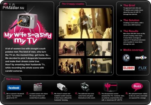 Реклама LG: творческий подход.