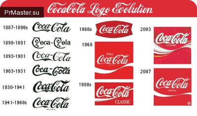 Топ-5 известнейших логотипов, чей облик не изменило время. Часть 1.