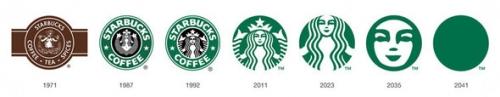 Известные логотипы: Взгляд в будущее