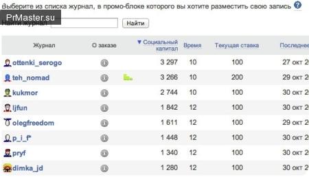 LiveJournal нашел адекватную замену Google AdSense.