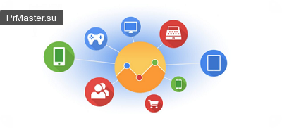 ТОП 10 инструментов для маркетолога